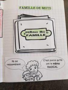 LAM: les familles de mots