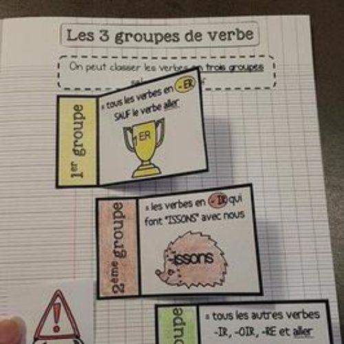 LAM: les 3 groupes de verbes