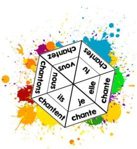 Hexagones de conjugaison