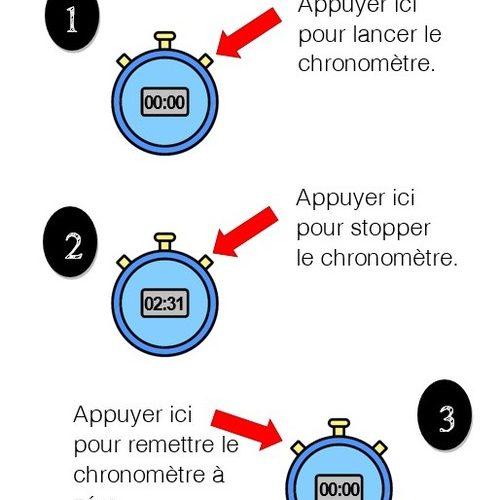 Utiliser le chronomètre