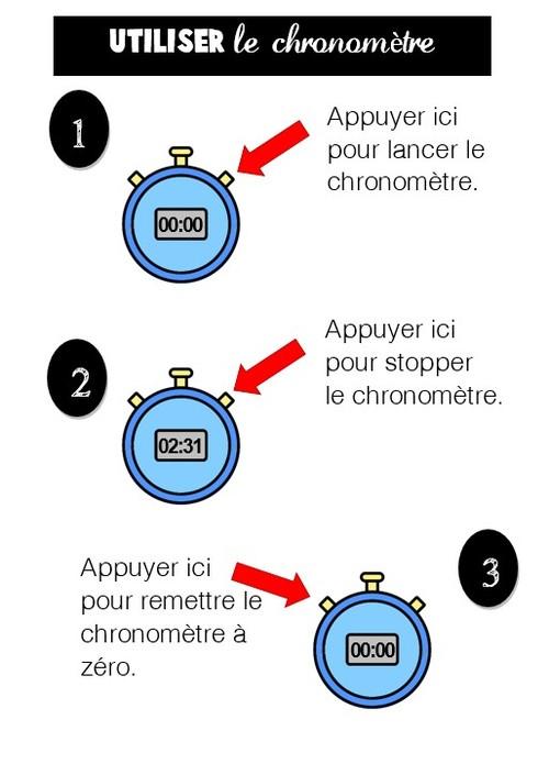 Comment utiliser le chronomètre?