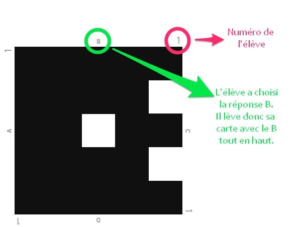 Plickers ou comment organiser des QCM en classe
