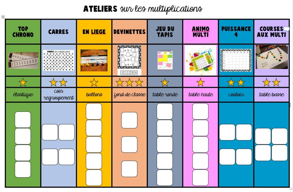 Boites les tables de multiplication