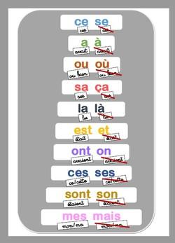 Homophones grammaticaux
