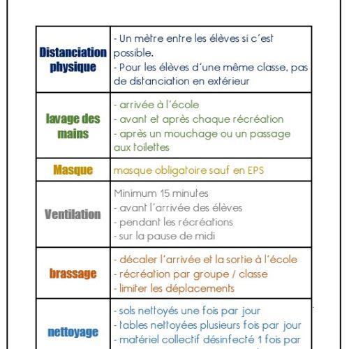 Protocole sanitaire au 2 novembre