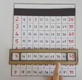 Table de Pythagore pour faciliter les apprentissages