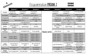 Programmation à la période et Cahier Journal